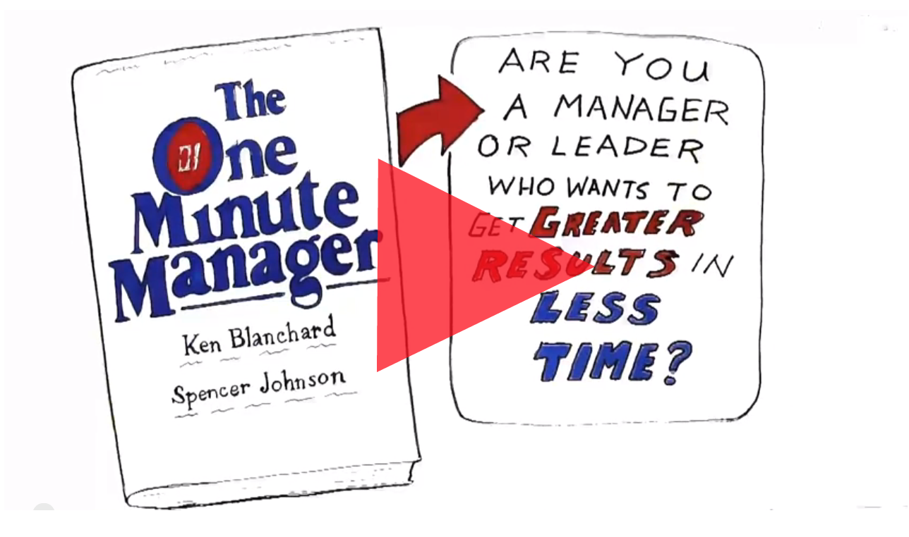Video Review For The One Minute Manager By Ken Blanchard And Spencer Johnson Callibrain